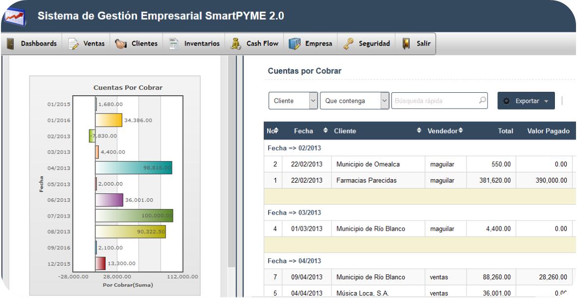 Software para PYMES SmartPYME 2.0