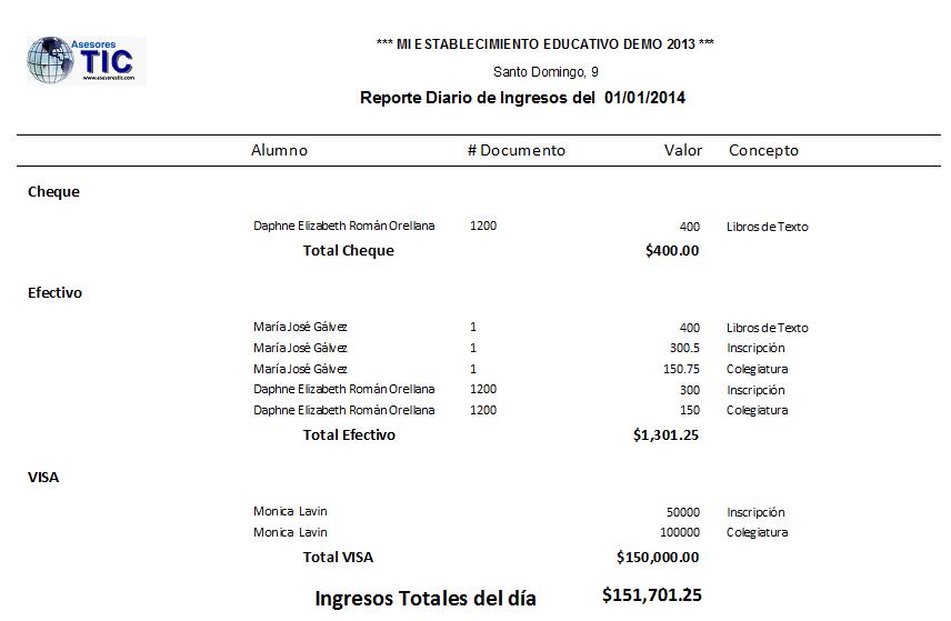 ingresos_diarios