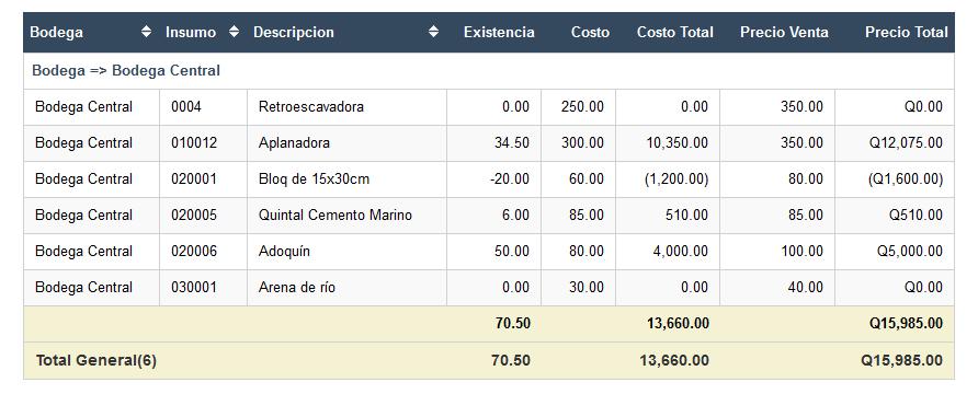 inventario_valorizado_pymes