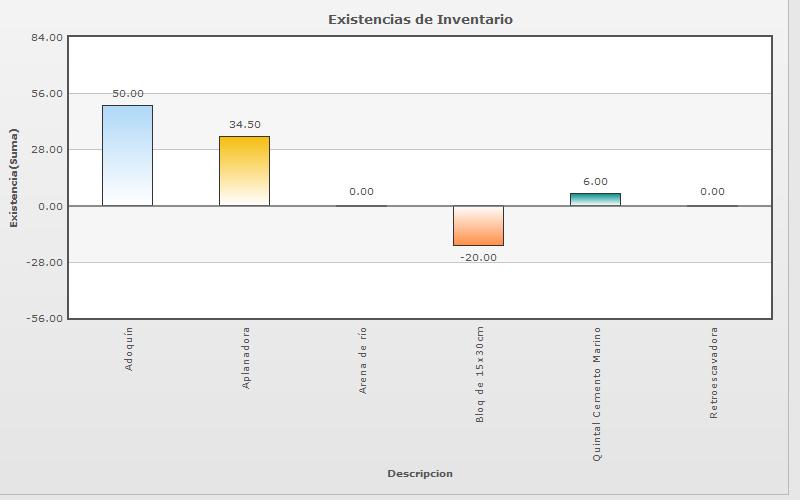 inventarios_pymes_grafica