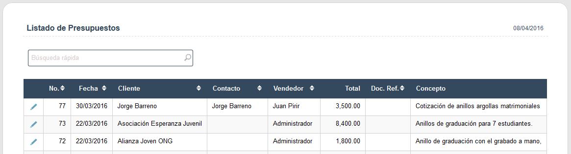 Listado de Presupuestos y Ordenes Pendientes de Entrega.