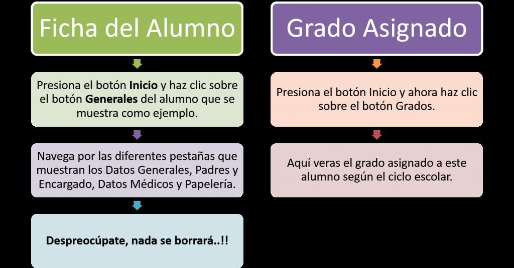 guia_5_minutos_1a